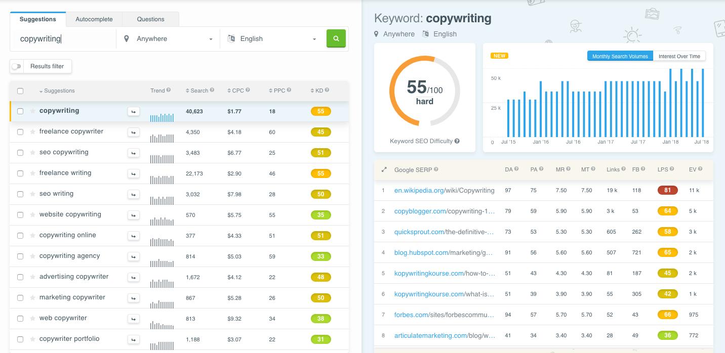 kwfinder copywriting search term